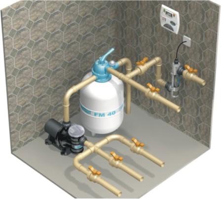 Instalação de Filtros de água